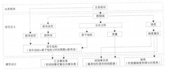 体系架构图